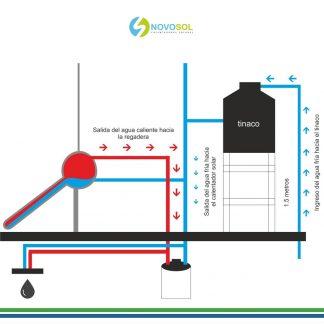 como instalar un calentador solar- instalacion calentador solar- costo de instalacion boiler solar-material para instalar un calentador solar